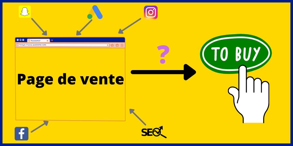 Read more about the article 5 caractéristiques d'une page de vente qui convertit